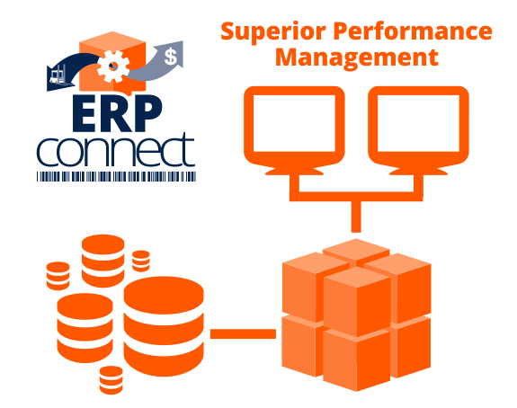 erp-integration-wms-software
