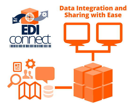 edi-integration-wms-software