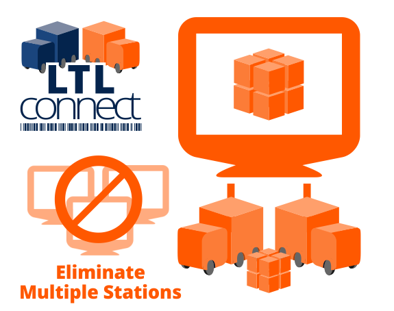 ltl-integration-wms-softwares