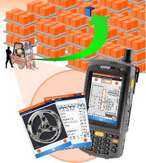 visual-logistics-visible-warehousing-software